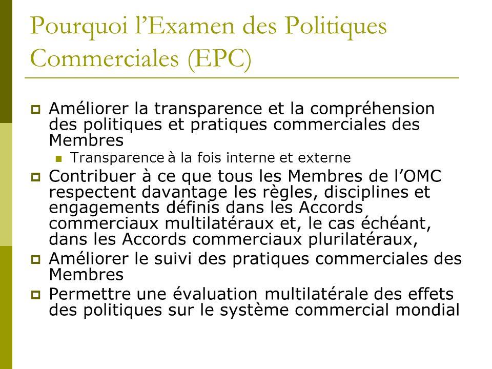 Pourquoi l'Examen des Politiques Commerciales (EPC)