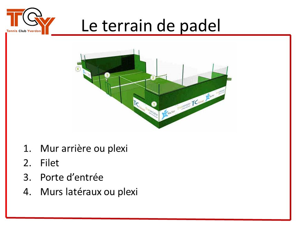 Le terrain de padel Mur arrière ou plexi Filet Porte d'entrée