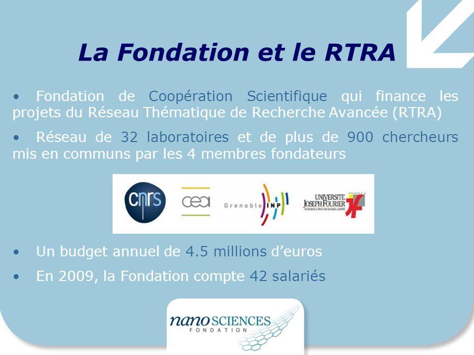 La Fondation et le RTRAFondation de Coopération Scientifique qui finance les projets du Réseau Thématique de Recherche Avancée (RTRA)