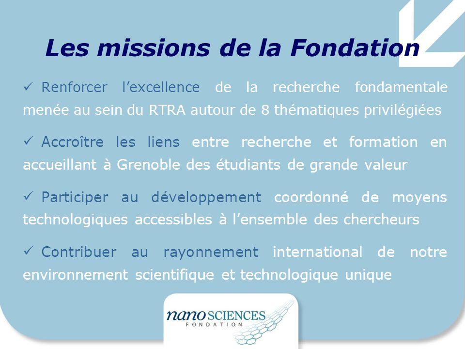 Les missions de la Fondation