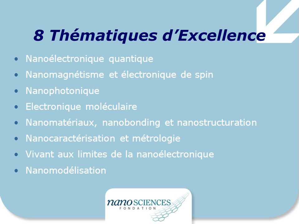 8 Thématiques d'Excellence