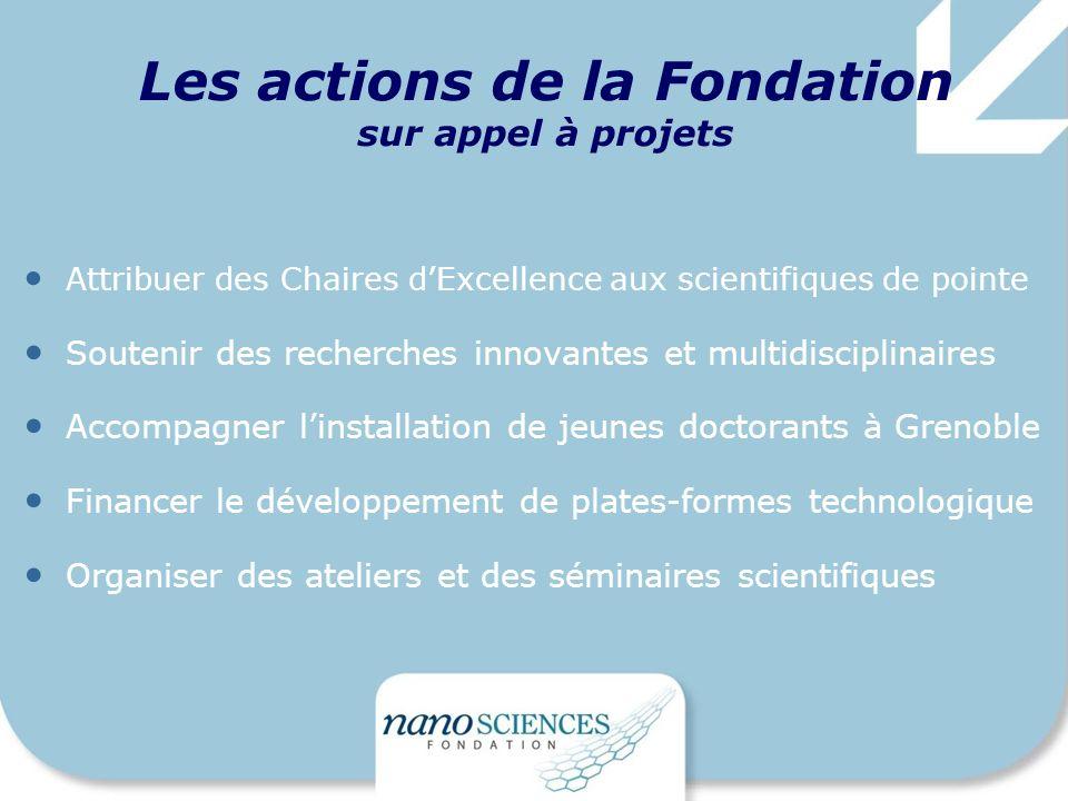 Les actions de la Fondation sur appel à projets