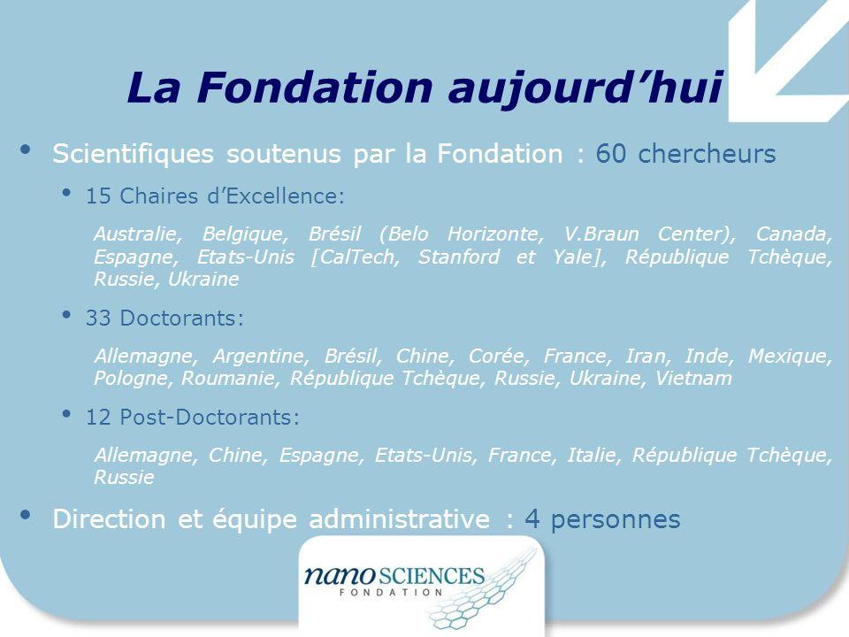 La Fondation aujourd'hui
