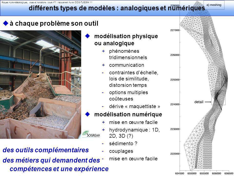 différents types de modèles : analogiques et numériques