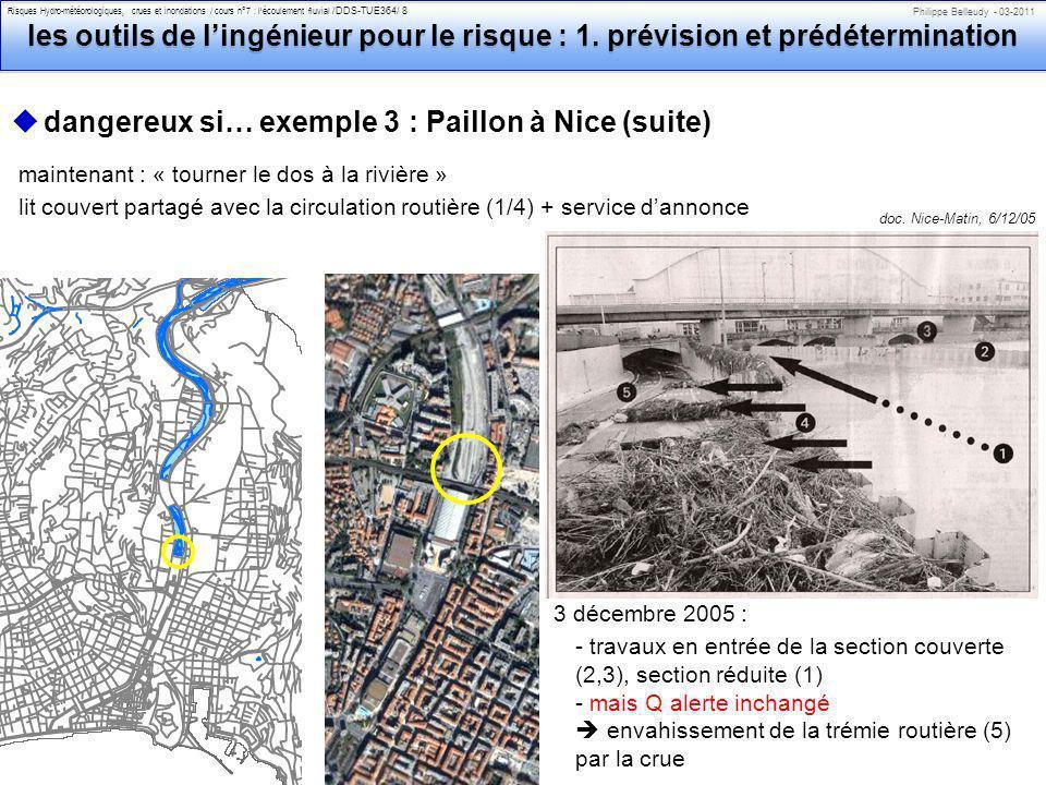 dangereux si… exemple 3 : Paillon à Nice (suite)