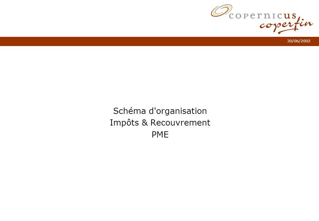 Schéma d organisation Impôts & Recouvrement PME