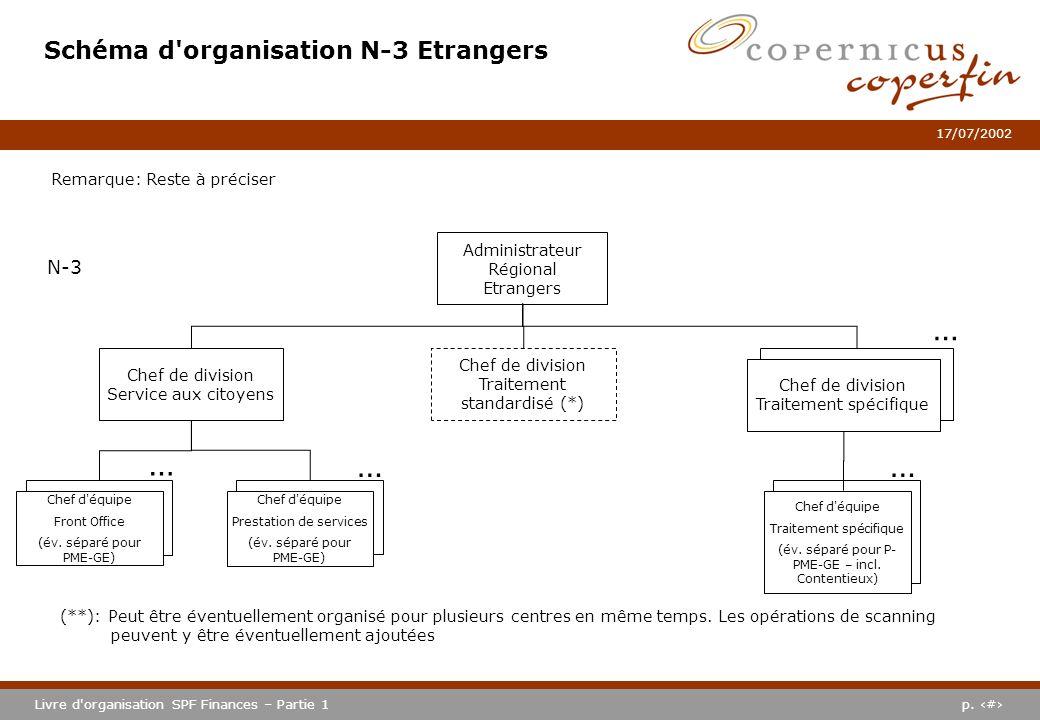 Schéma d organisation N-3 Etrangers
