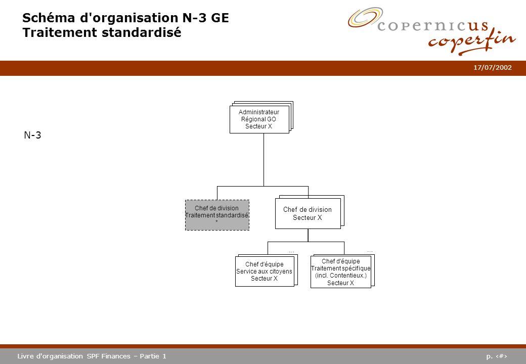 Schéma d organisation N-3 GE Traitement standardisé