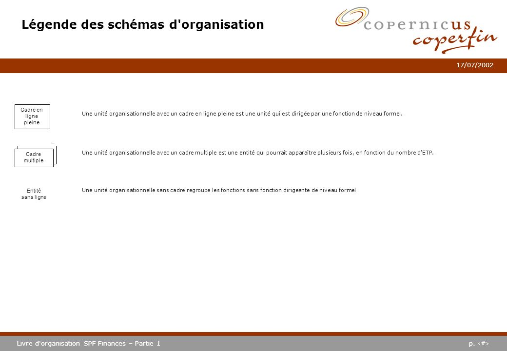 Légende des schémas d organisation