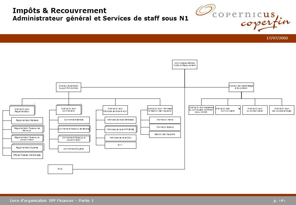 Impôts & Recouvrement Administrateur général et Services de staff sous N1