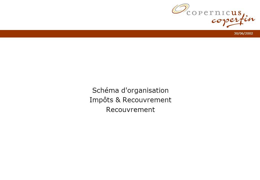 Schéma d organisation Impôts & Recouvrement Recouvrement