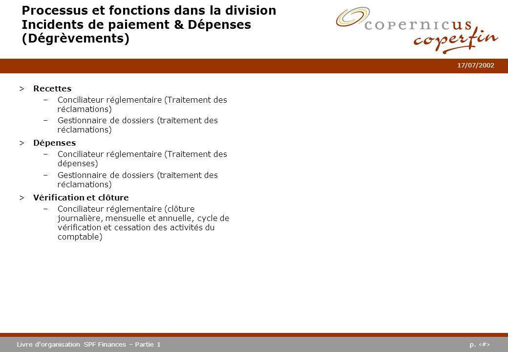 Processus et fonctions dans la division Incidents de paiement & Dépenses (Dégrèvements)
