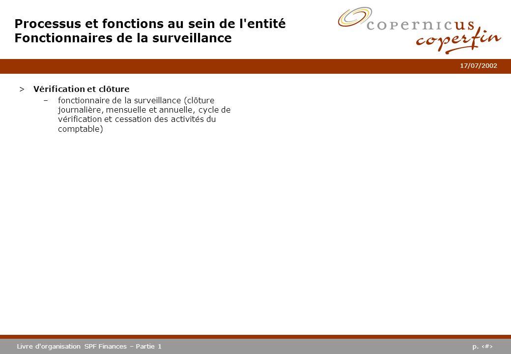Processus et fonctions au sein de l entité Fonctionnaires de la surveillance