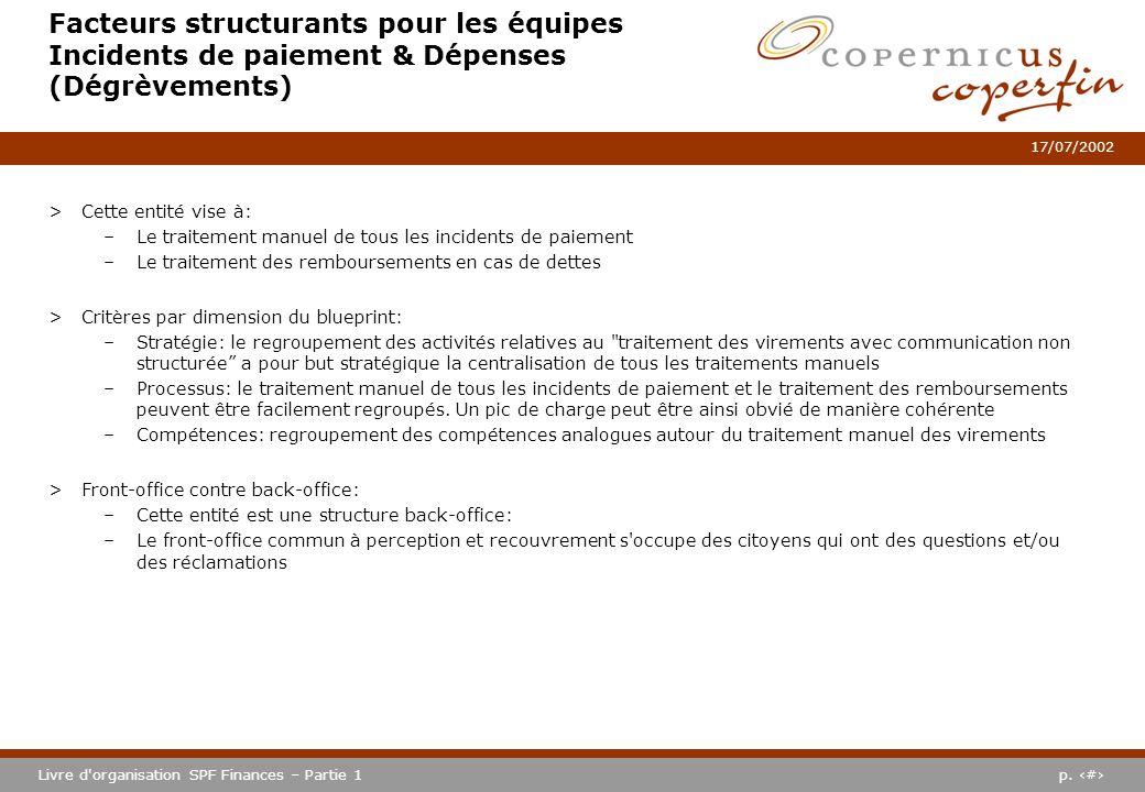 Facteurs structurants pour les équipes Incidents de paiement & Dépenses (Dégrèvements)