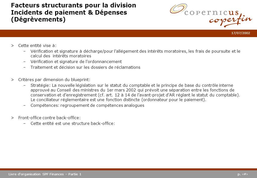 Facteurs structurants pour la division Incidents de paiement & Dépenses (Dégrèvements)