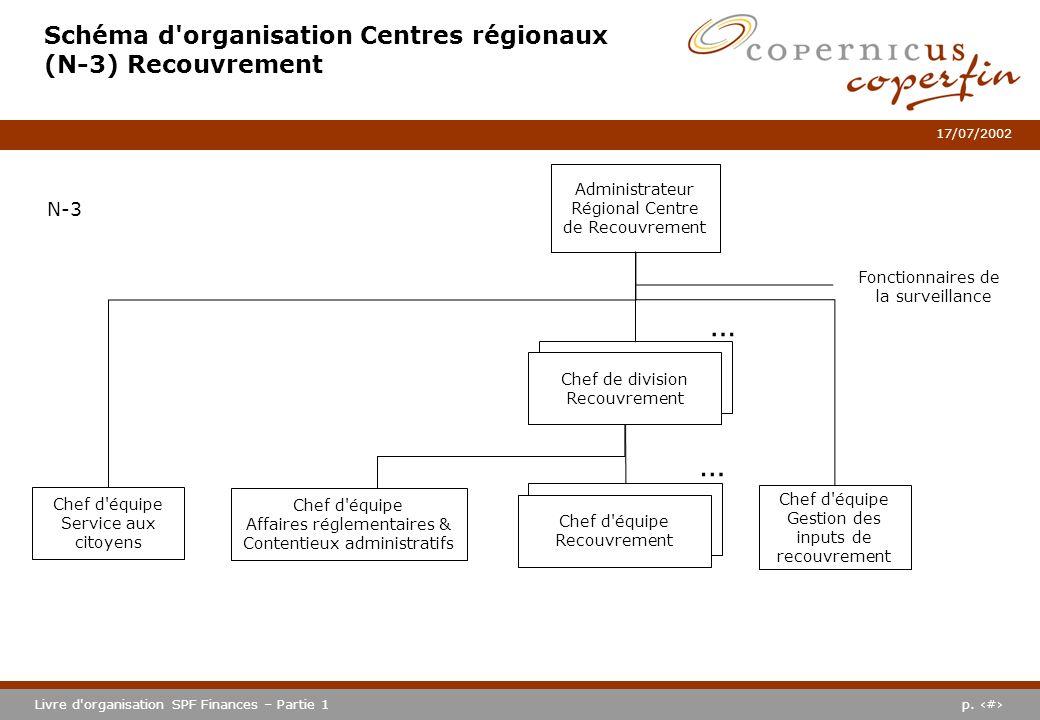 Schéma d organisation Centres régionaux (N-3) Recouvrement