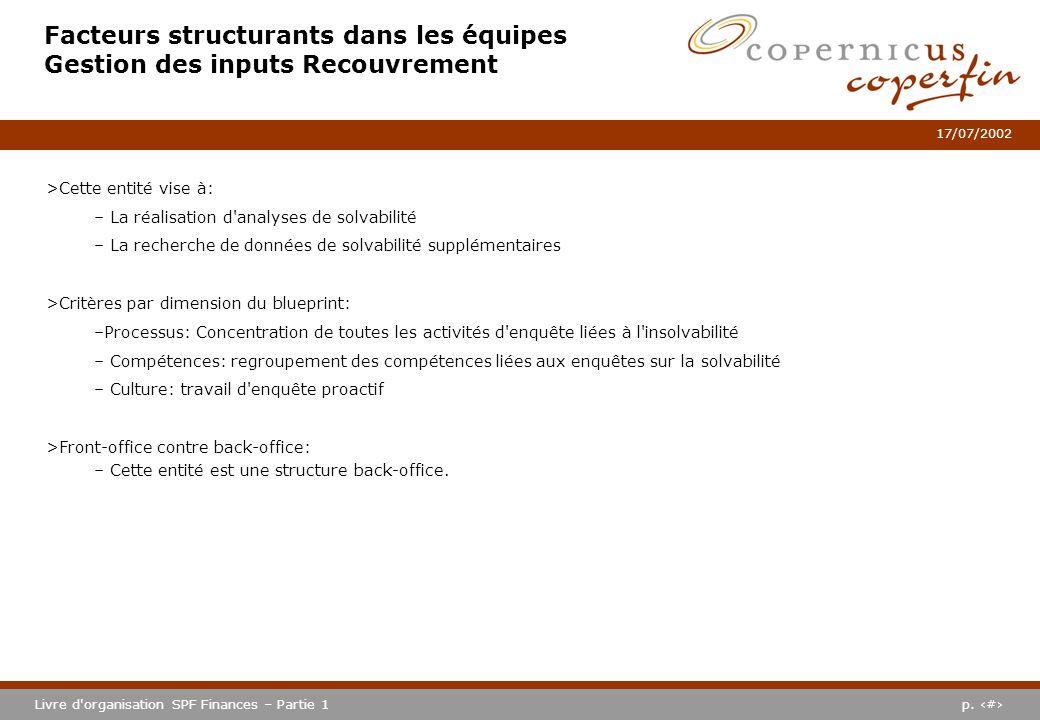 Facteurs structurants dans les équipes Gestion des inputs Recouvrement