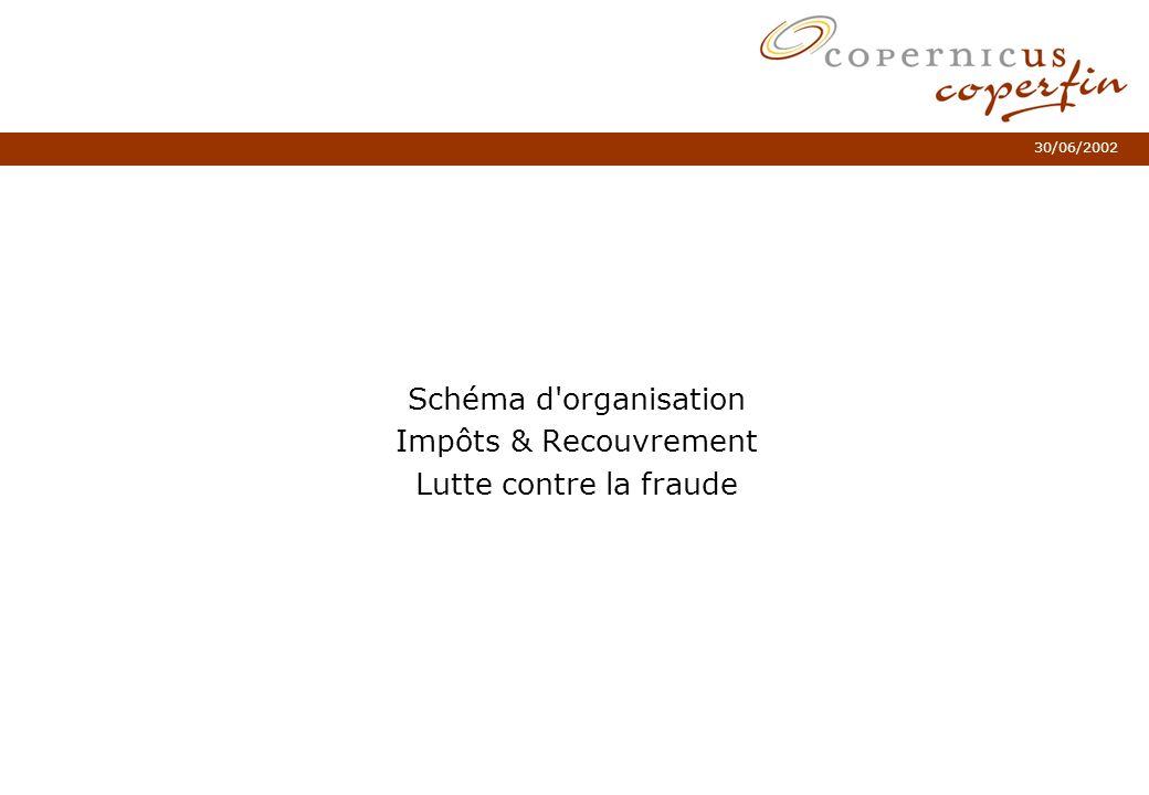 Schéma d organisation Impôts & Recouvrement Lutte contre la fraude