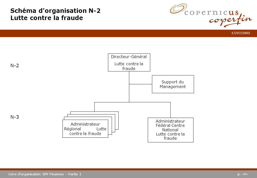 Schéma d organisation N-2 Lutte contre la fraude