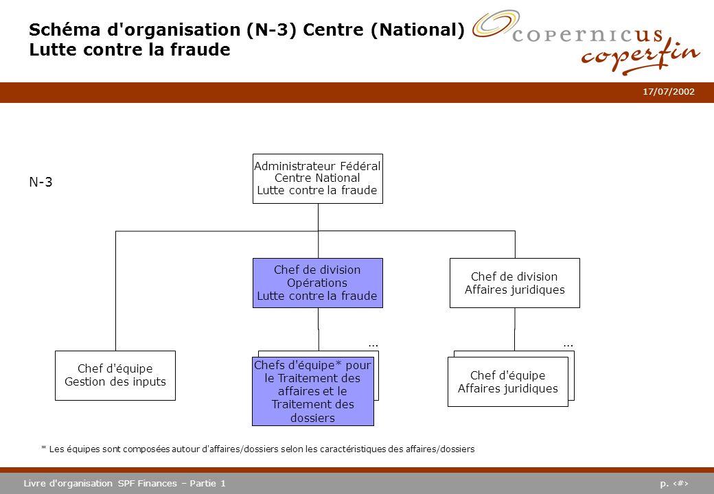 Schéma d organisation (N-3) Centre (National) Lutte contre la fraude