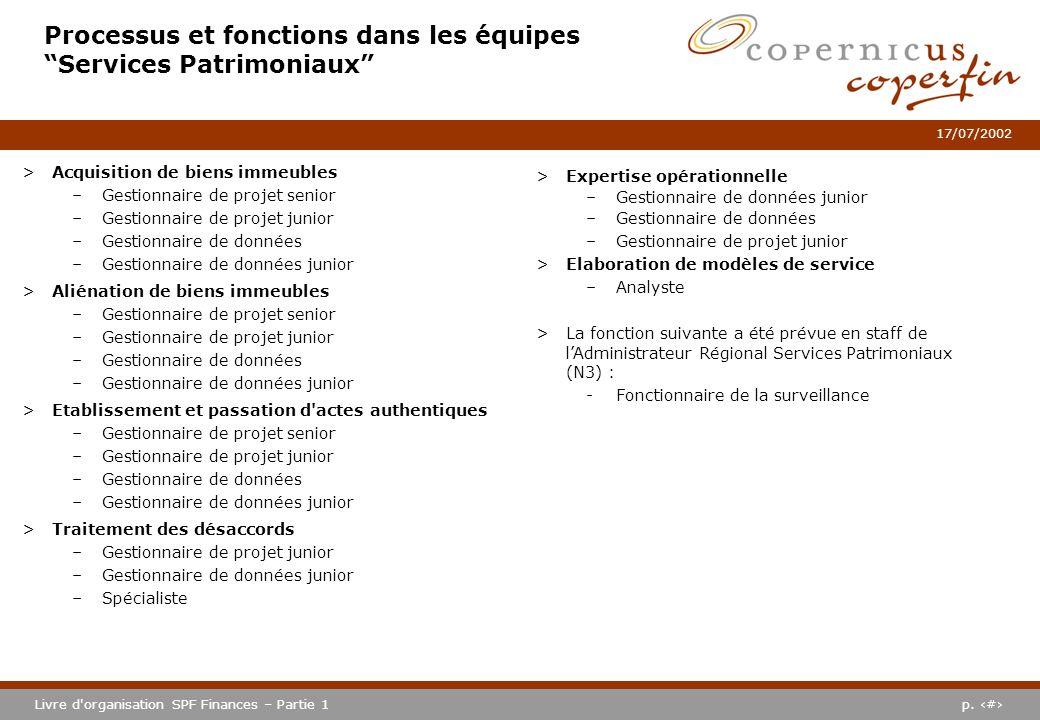 Processus et fonctions dans les équipes Services Patrimoniaux