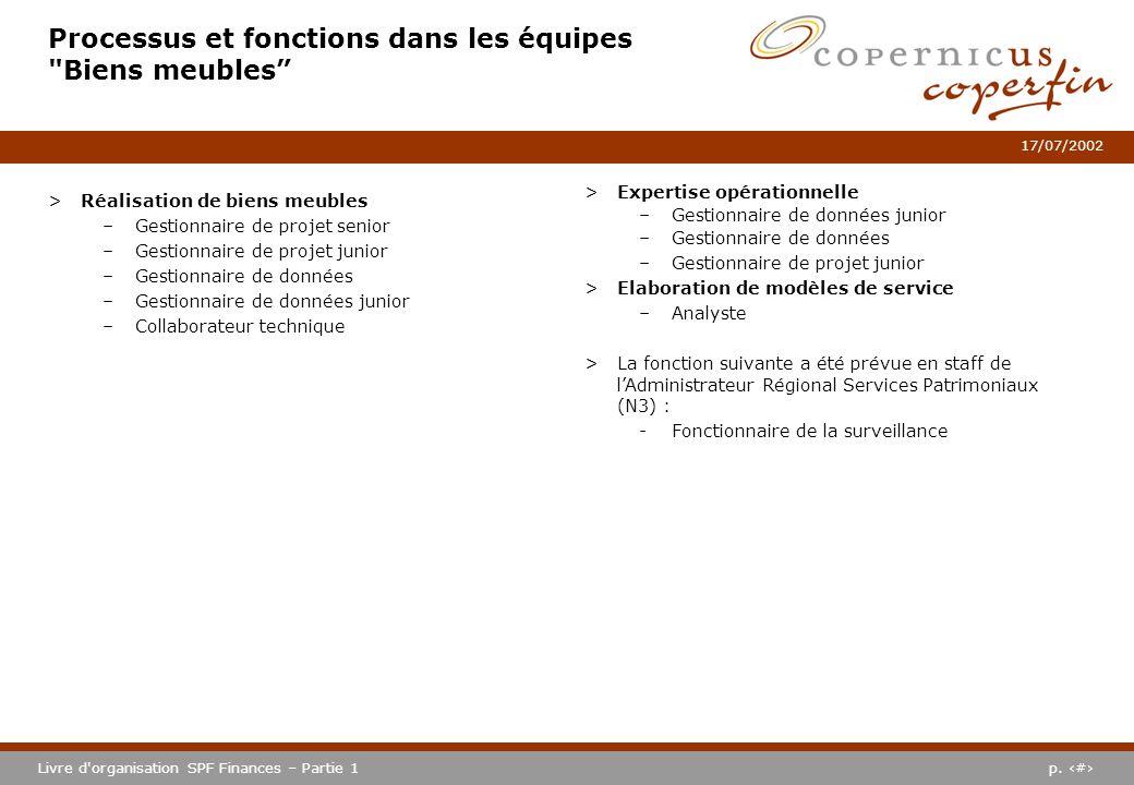Processus et fonctions dans les équipes Biens meubles