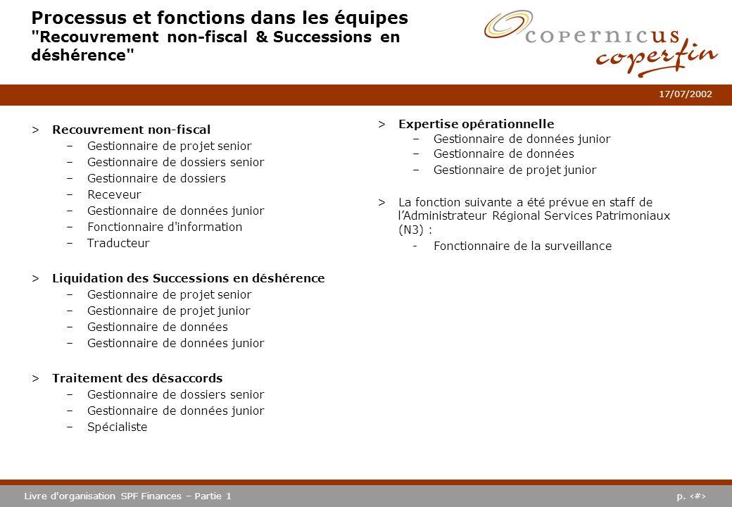 Processus et fonctions dans les équipes Recouvrement non-fiscal & Successions en déshérence