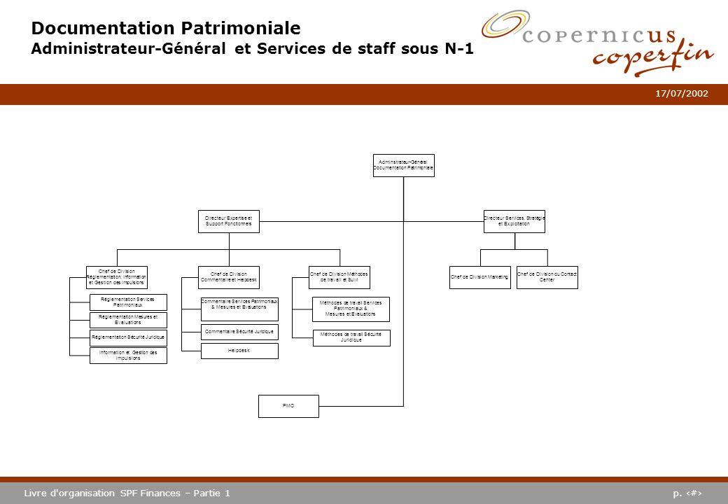 Documentation Patrimoniale Administrateur-Général et Services de staff sous N-1