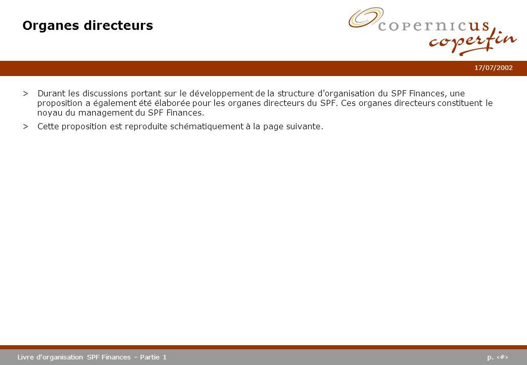 Organes directeurs