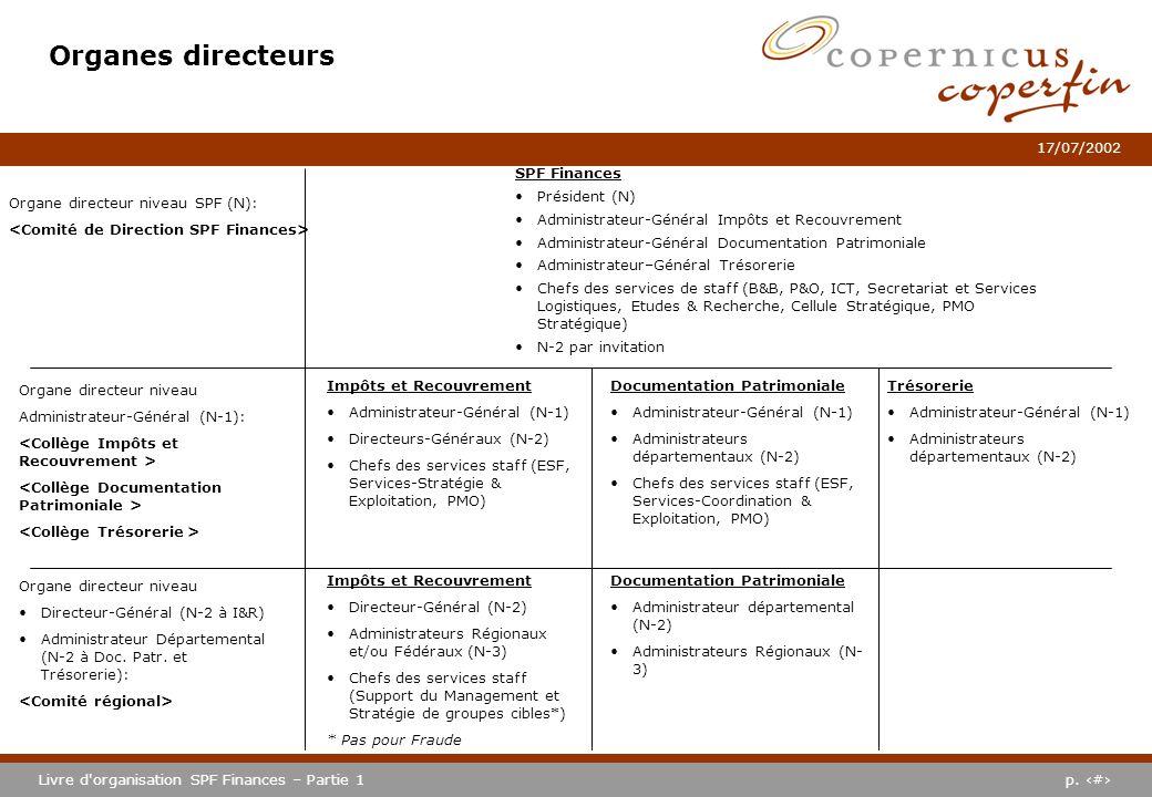 Organes directeurs SPF Finances Président (N)