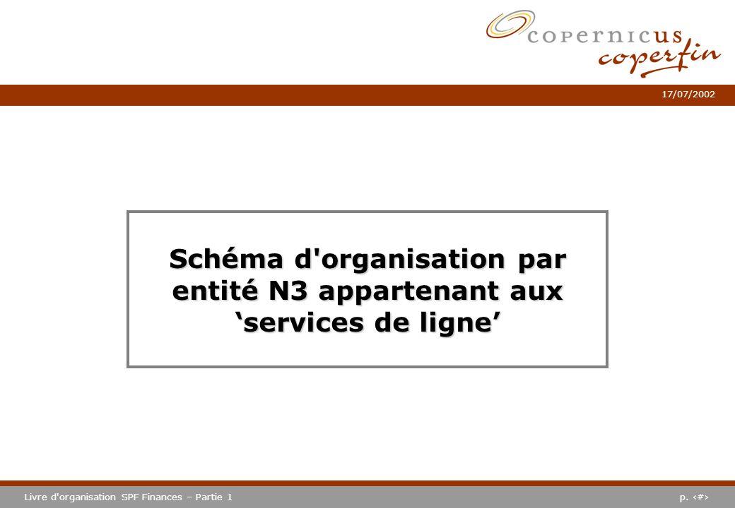 Schéma d organisation par entité N3 appartenant aux 'services de ligne'