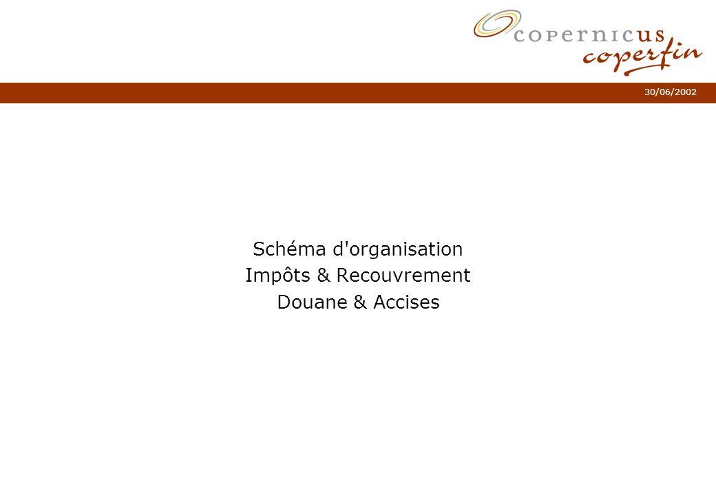 Schéma d organisation Impôts & Recouvrement Douane & Accises