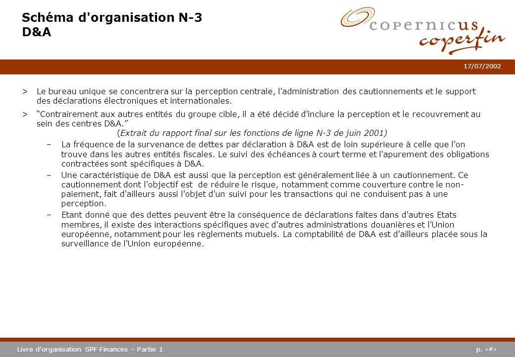 Schéma d organisation N-3 D&A