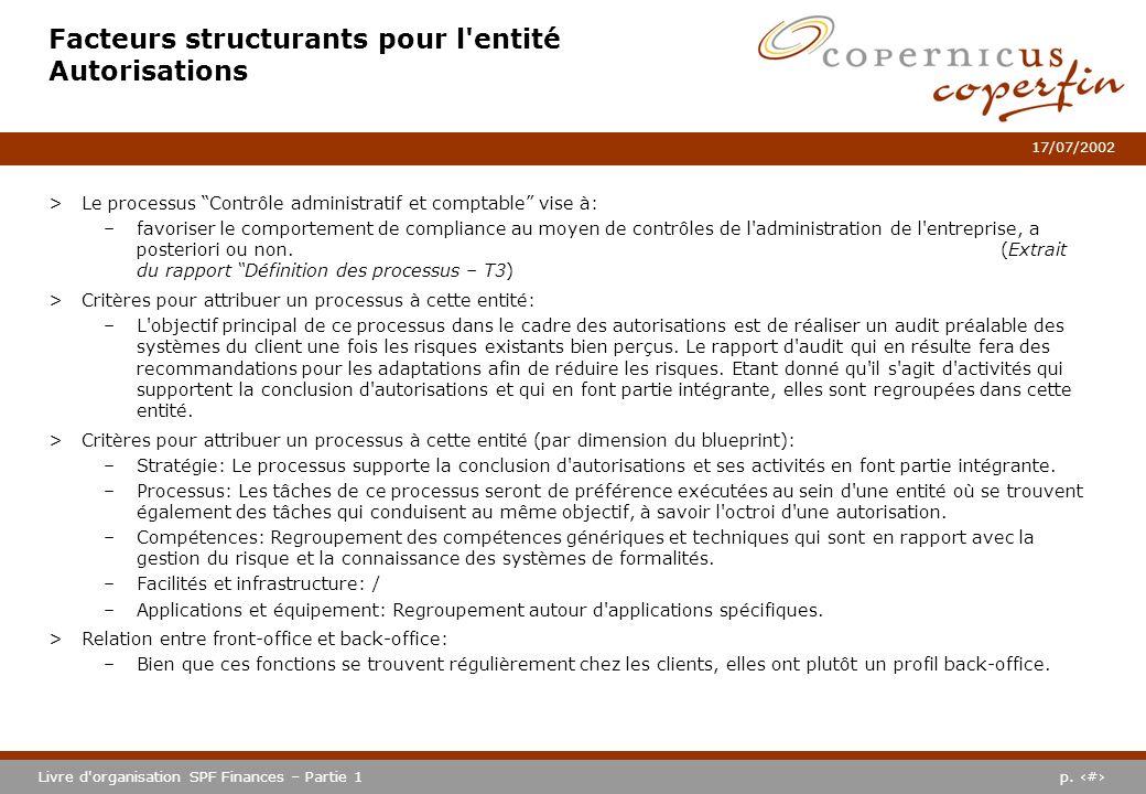 Facteurs structurants pour l entité Autorisations