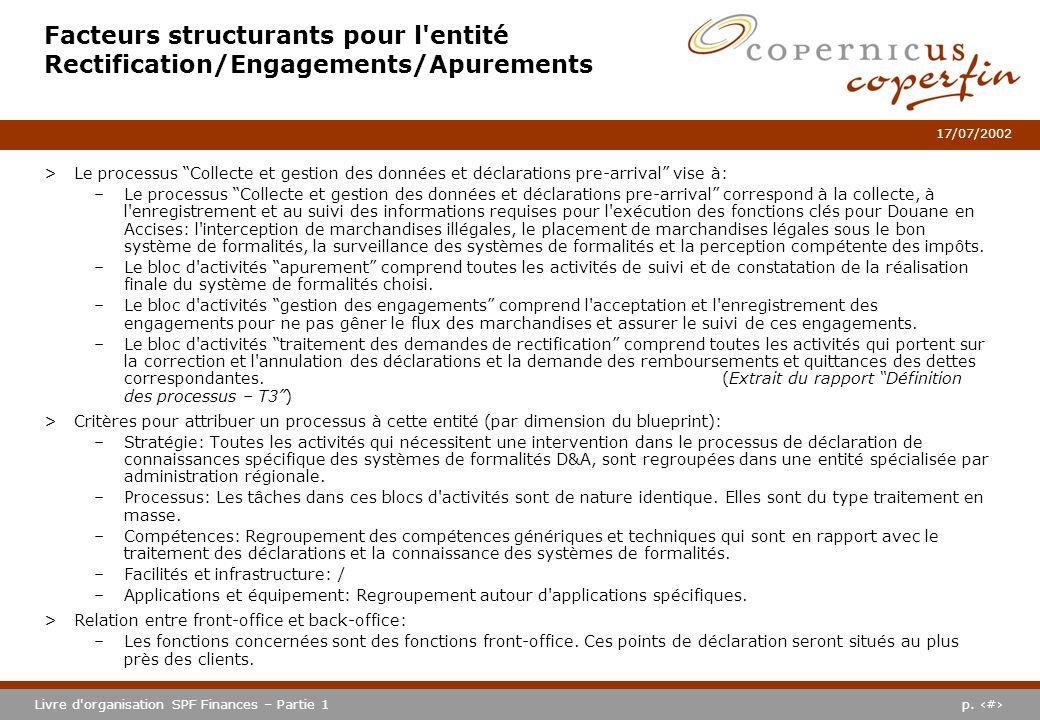 Facteurs structurants pour l entité Rectification/Engagements/Apurements