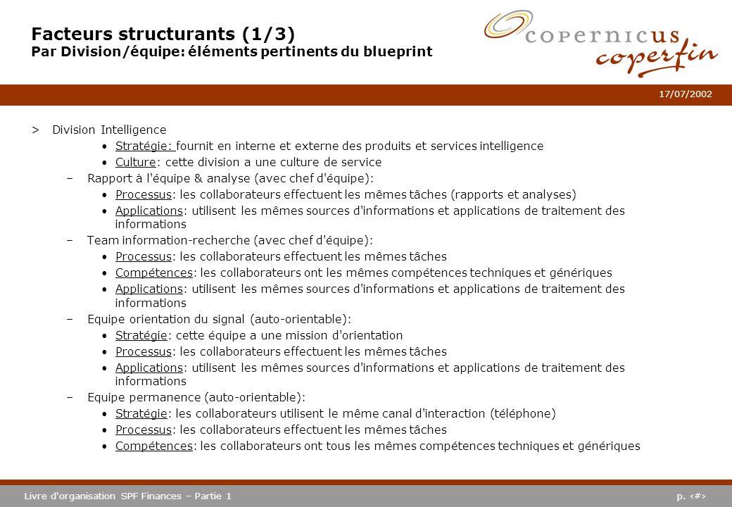 Facteurs structurants (1/3) Par Division/équipe: éléments pertinents du blueprint