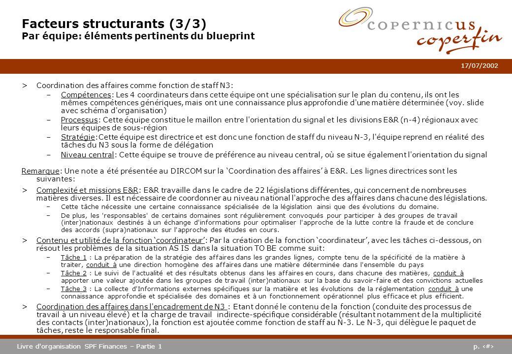 Facteurs structurants (3/3) Par équipe: éléments pertinents du blueprint