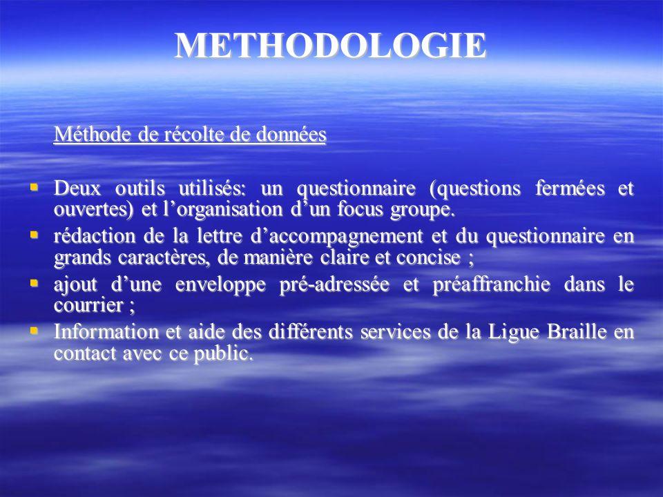 METHODOLOGIE Méthode de récolte de données