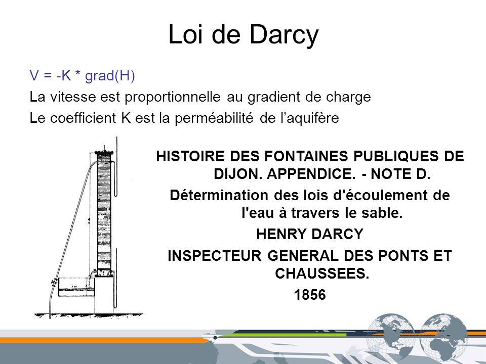 Loi de Darcy V = -K * grad(H)