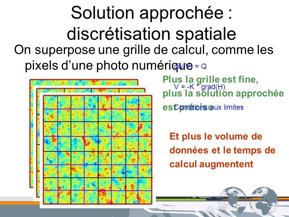 Solution approchée : discrétisation spatiale