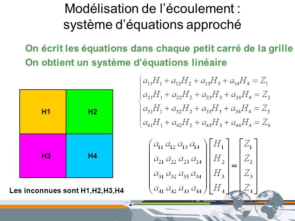 Modélisation de l'écoulement : système d'équations approché