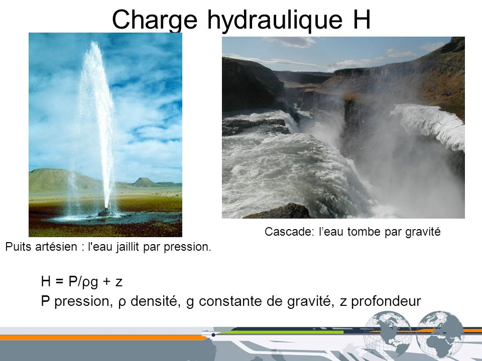 Charge hydraulique H H = P/ρg + z