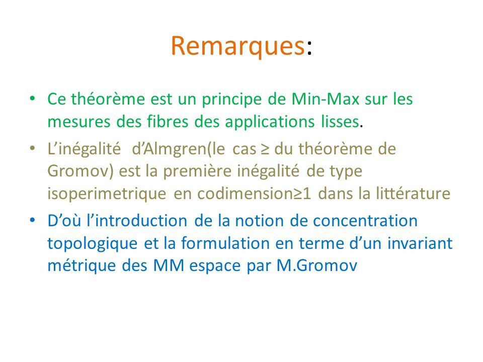 Remarques:Ce théorème est un principe de Min-Max sur les mesures des fibres des applications lisses.