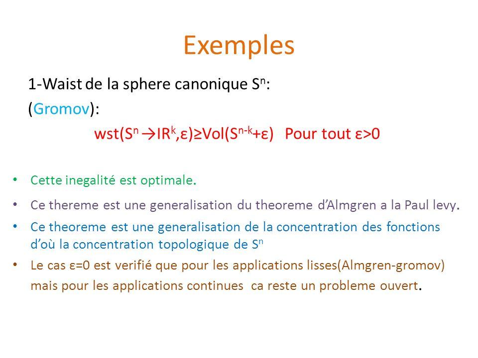 Exemples 1-Waist de la sphere canonique Sn: (Gromov):