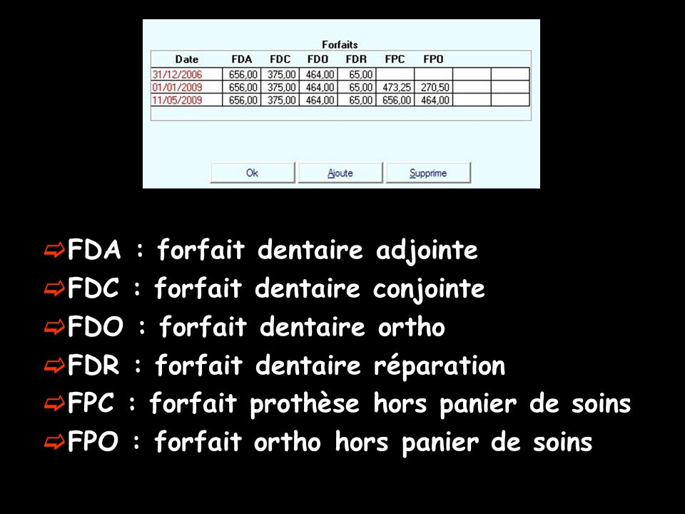 FDA : forfait dentaire adjointe