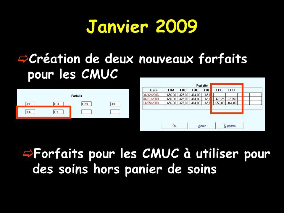 Janvier 2009 Création de deux nouveaux forfaits pour les CMUC