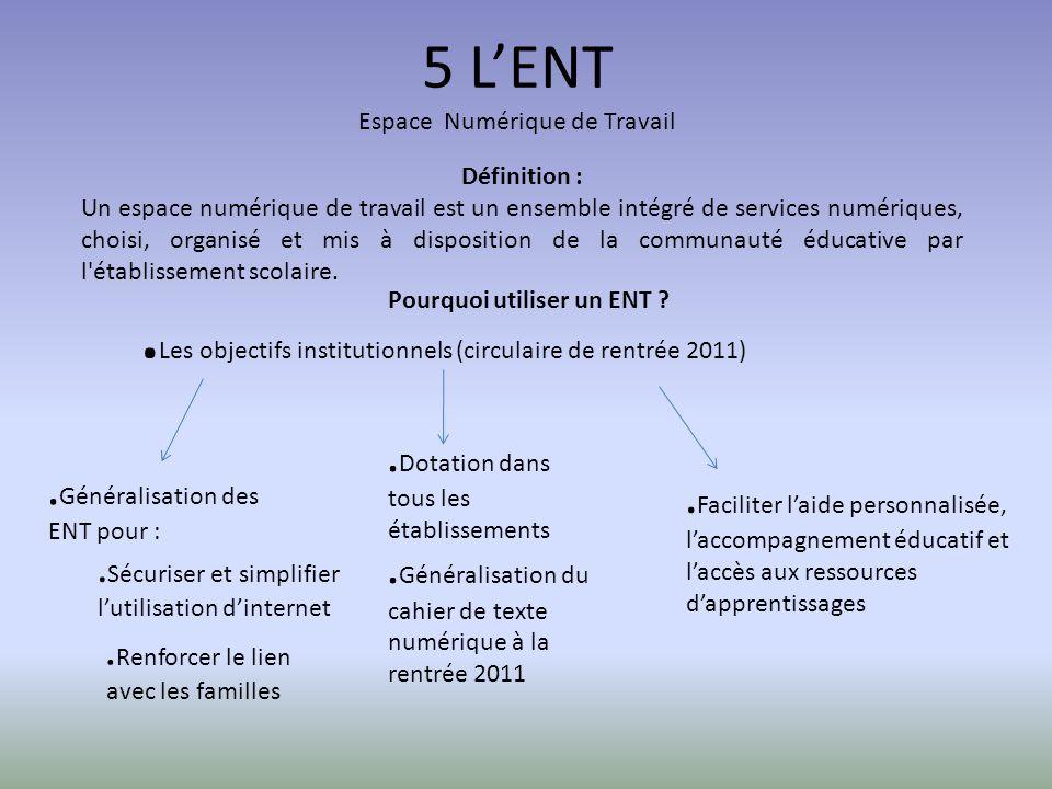 .Les objectifs institutionnels (circulaire de rentrée 2011)