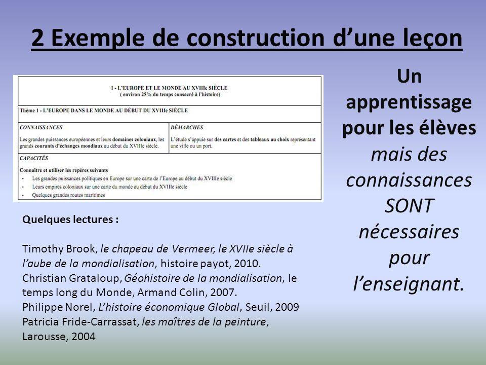 2 Exemple de construction d'une leçon