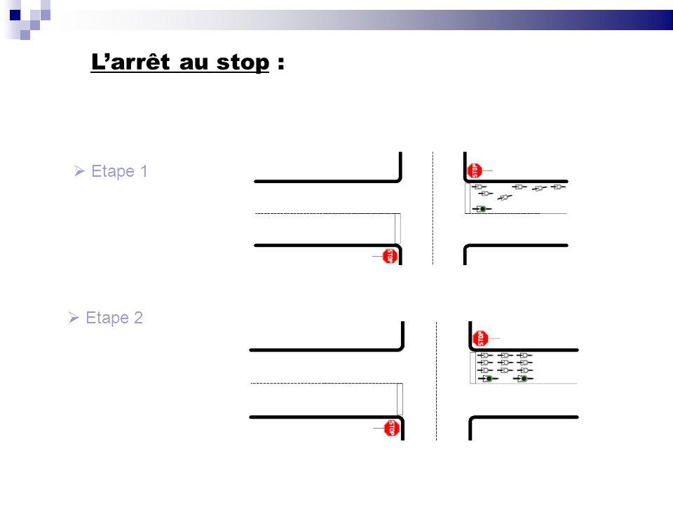L'arrêt au stop : Etape 1 Etape 2