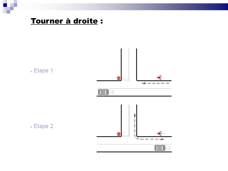 Tourner à droite : Etape 1 Etape 2